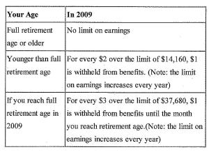 Social Security earning limits